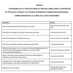 PRUEBAS LIBRES PARA OBTENER TÍTULOS DE FP